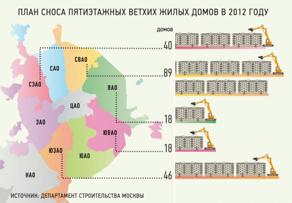 График сноса пятиэтажек в Москве на 2018 год