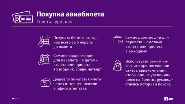 Посубсидируемым авиабилетам изКалининграда в российскую столицу улетело всего 8% пассажиров— ФАС