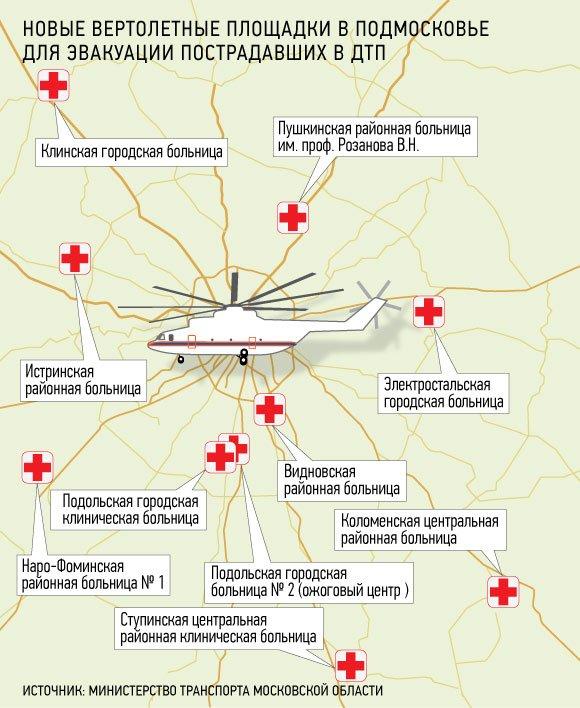 Подмосковье закупает VIP-вертолеты для перевозки жертв автоаварий