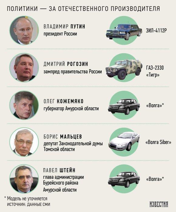 Чиновников снова хотят посадить на российские автомобили
