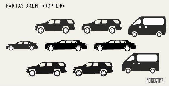 ГАЗ предложил пересадить президента на «Чайку» с шасси Mercedes