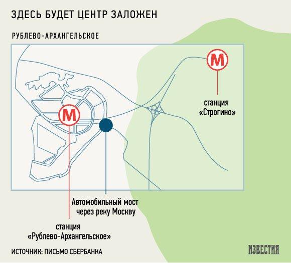 Сбербанк предложил правительству доехать до МФЦ за 81 млрд рублей