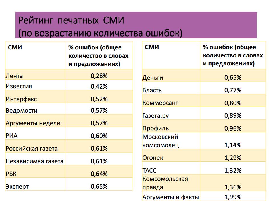 http%3A%2F%2Fminsvyaz.ru%2F
