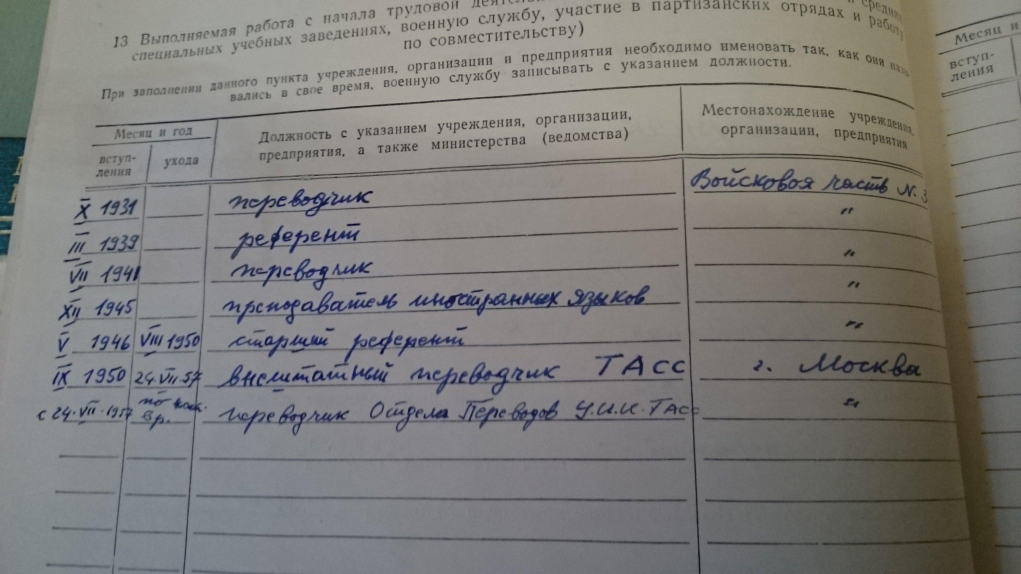 Личное дело нелегала Яна Черняка