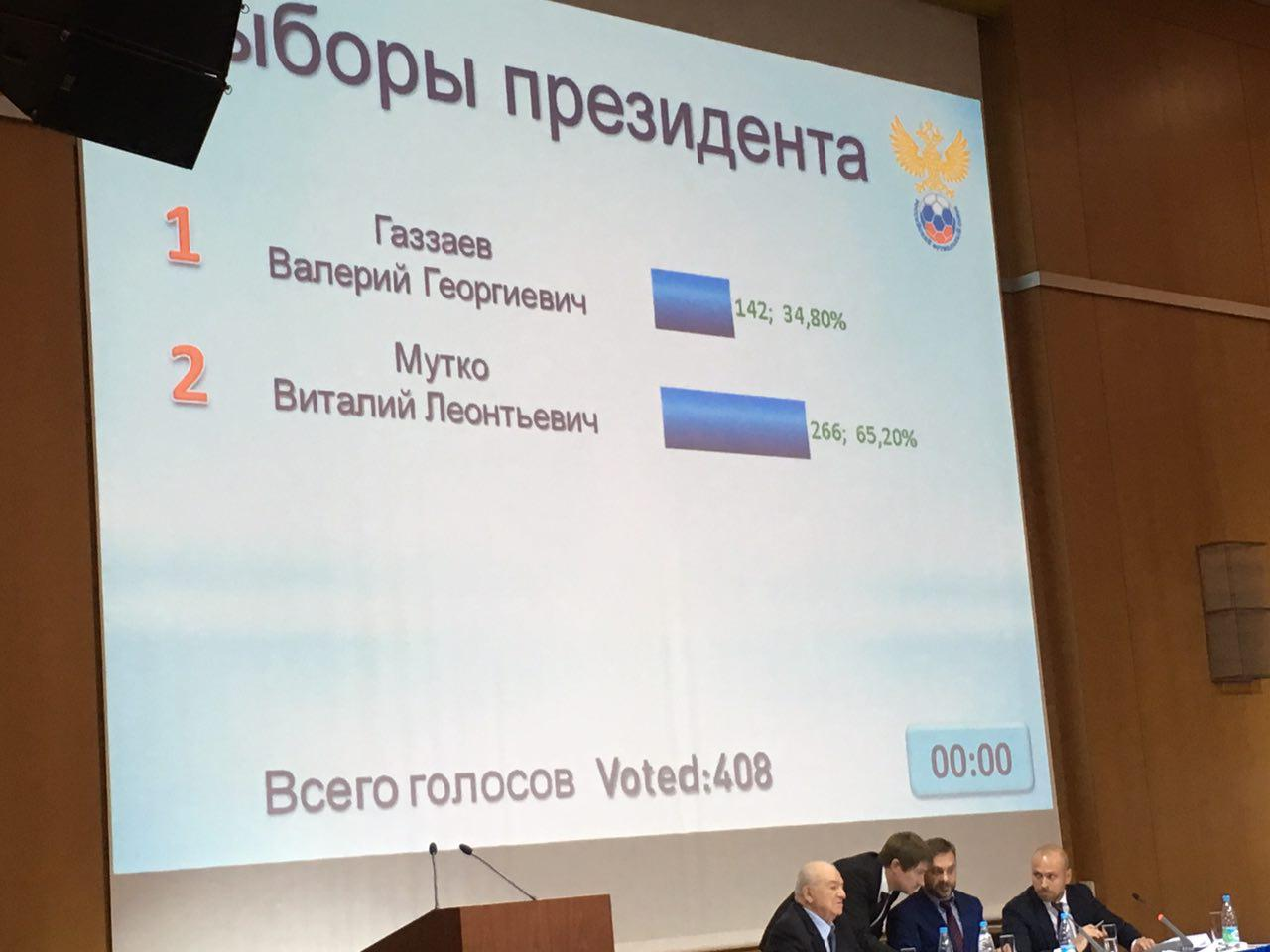 Виталий Мутко переизбран на пост президента РФС