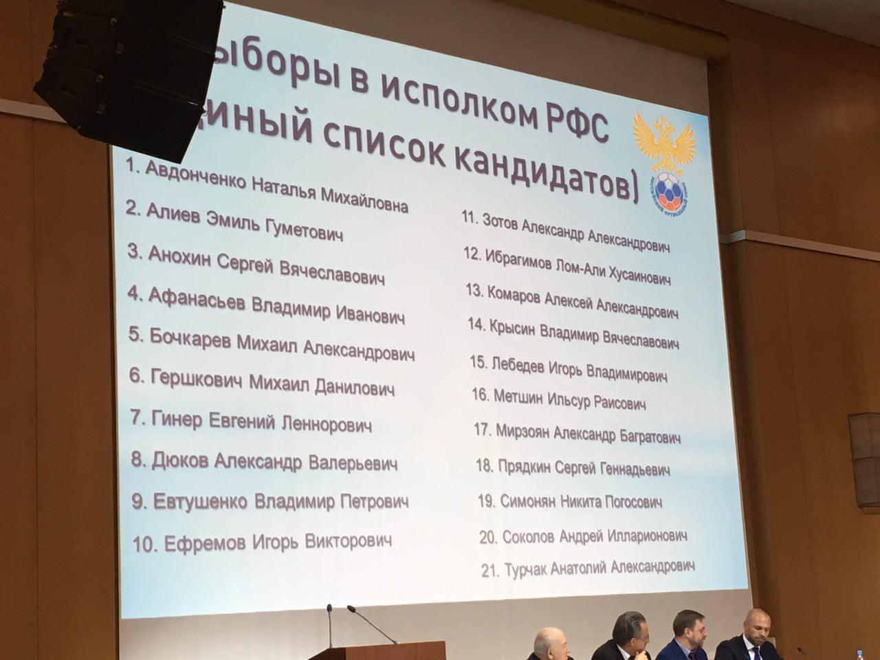 На конференции Российского футбольного союза выбрали состав исполкома