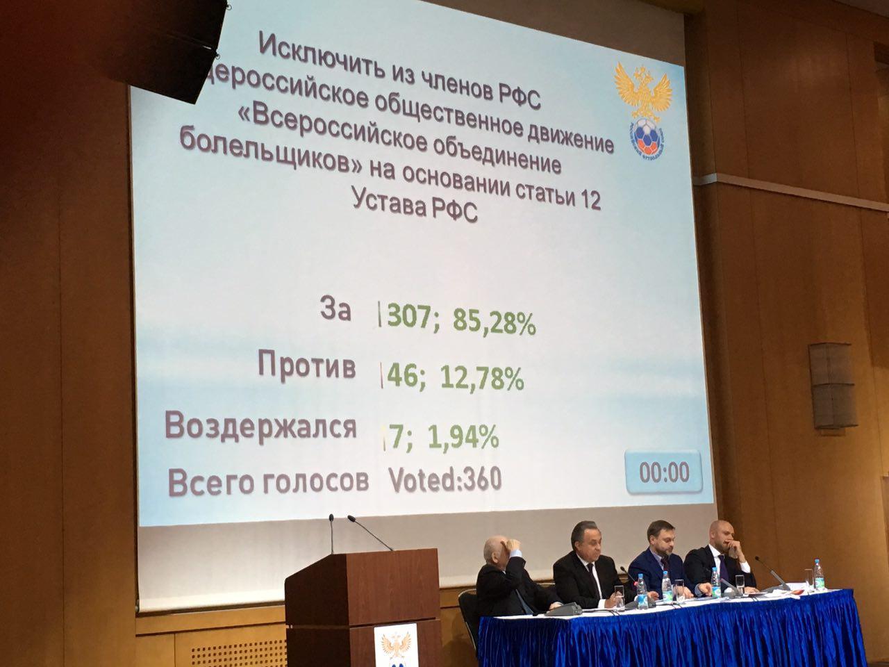 Всероссийское объединение болельщиков исключили из РФС