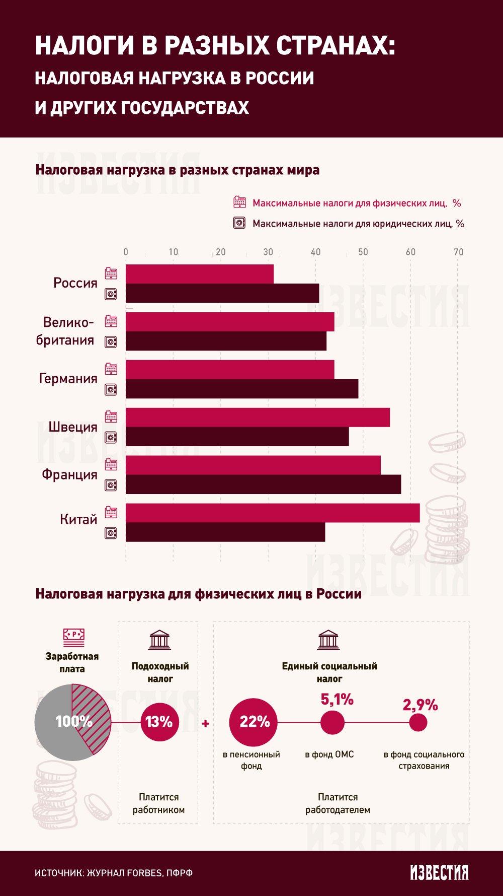 В россии платят налоги [PUNIQRANDLINE-(au-dating-names.txt) 38