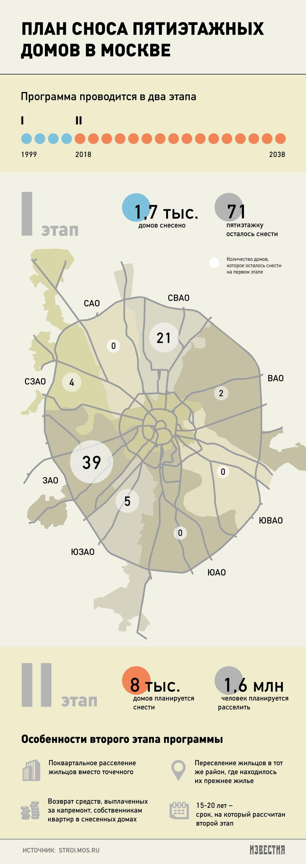 план сноса пятиэтажек в москве до 2025 адреса Черепашки-ниндзя хорошем качестве