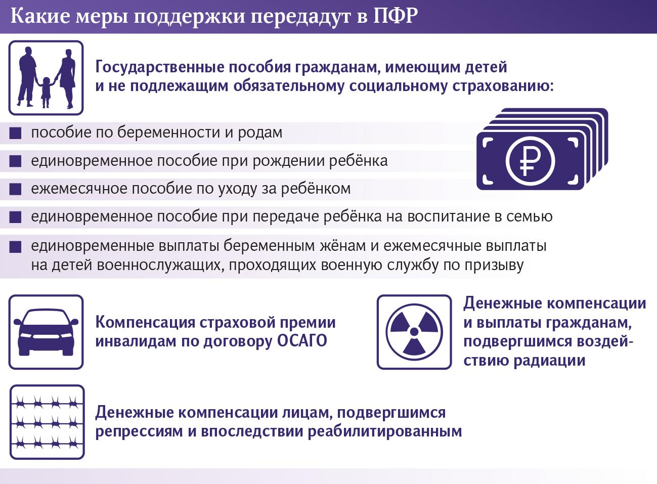 https://cdn.iz.ru/sites/default/files/inline/%D0%BF%D0%BE%D1%81%D0%BE%D0%B1%D0%B8%D1%8F.jpg