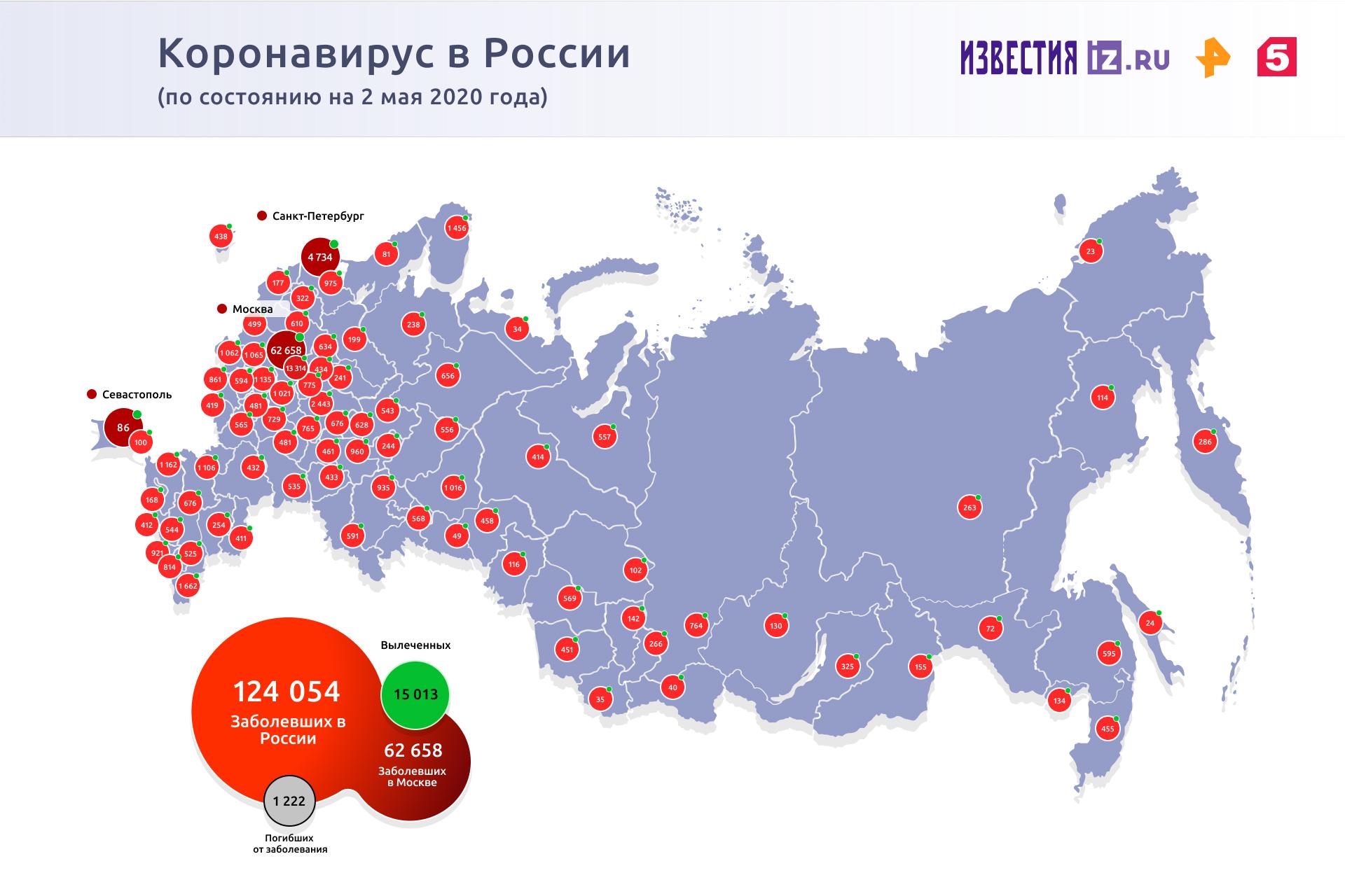В России за сутки зафиксировали 9623 случая коронавируса