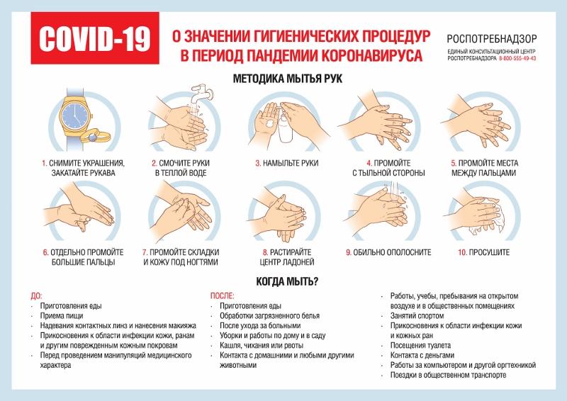 Роспотребнадзор напомнил о значимости мытья рук в период пандемии