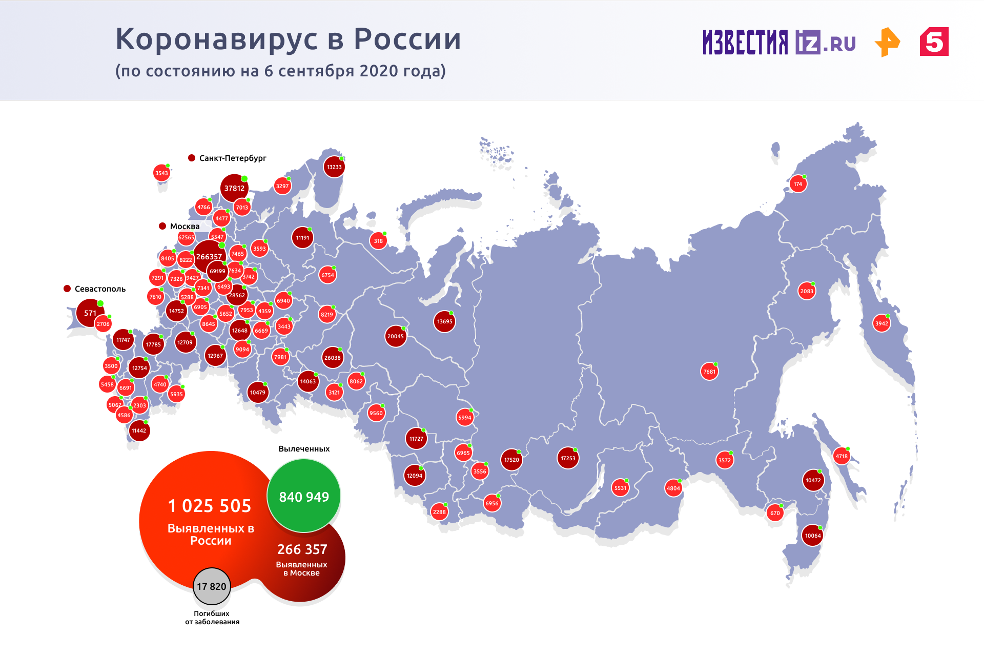 COVID-19: Russian vaccine trial successful in human