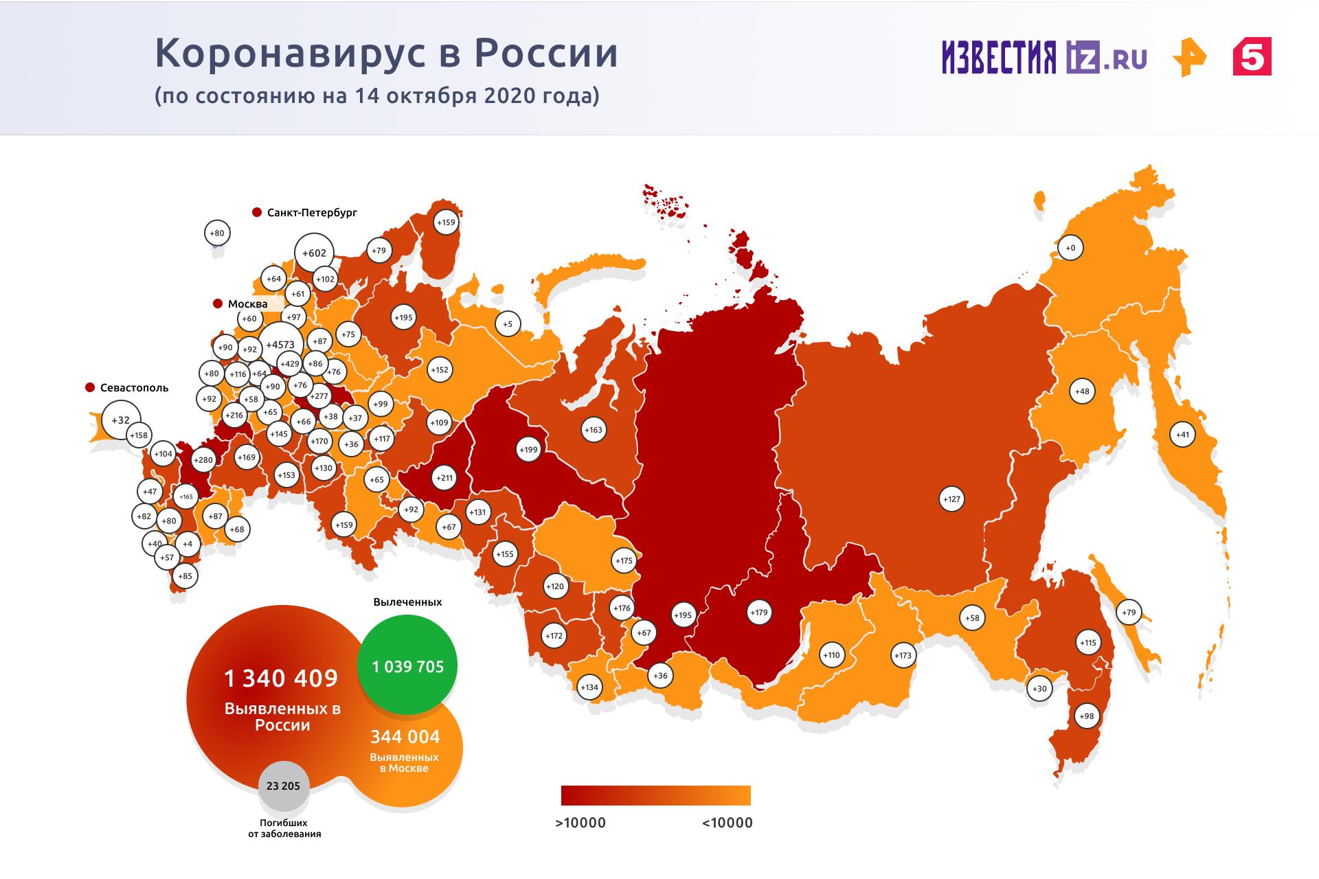 Медведев заявил о неэффективности закрытия границ в борьбе с COVID-19
