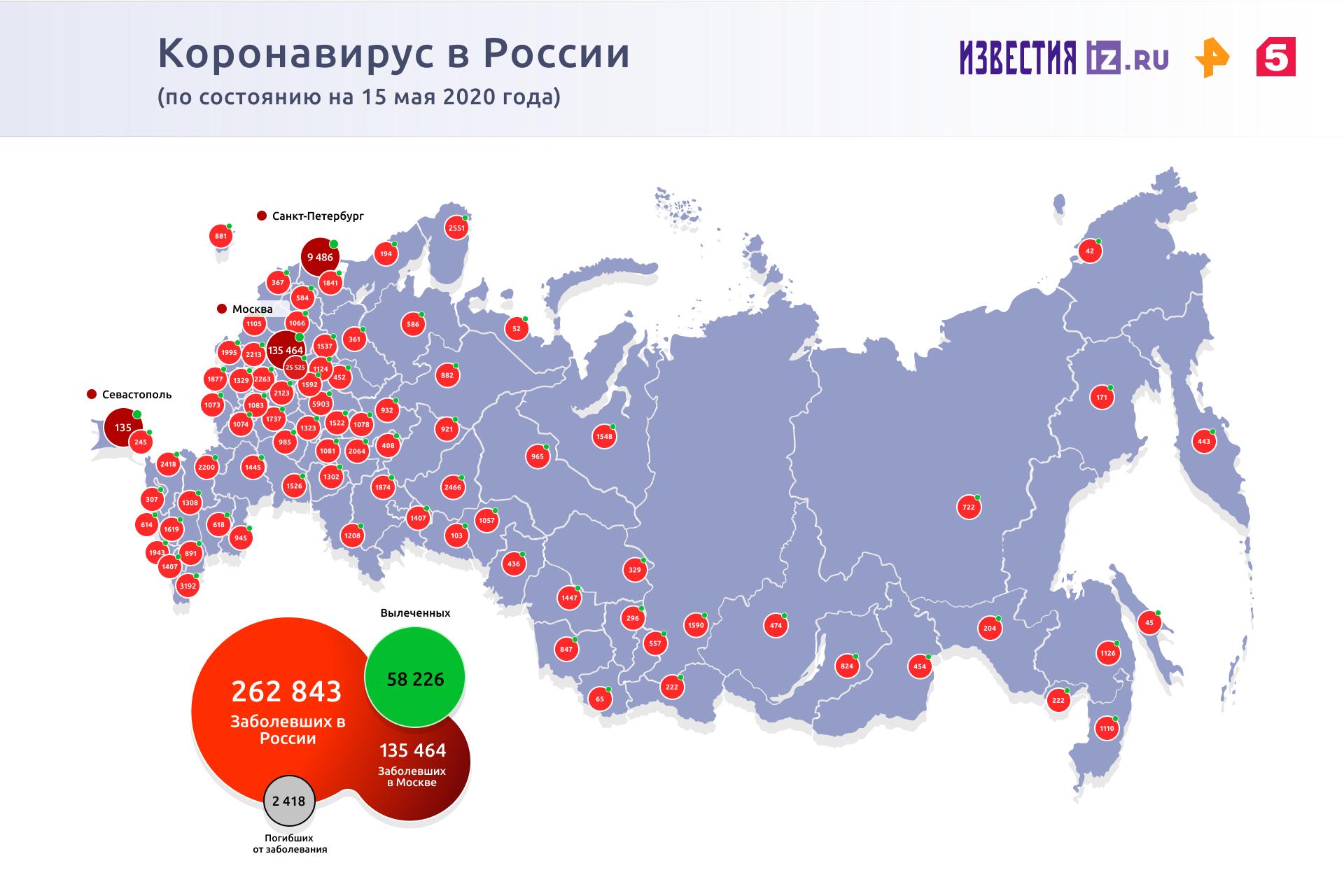 Воробьёв назвал число ежедневно госпитализируемых с COVID-19 в Подмосковье