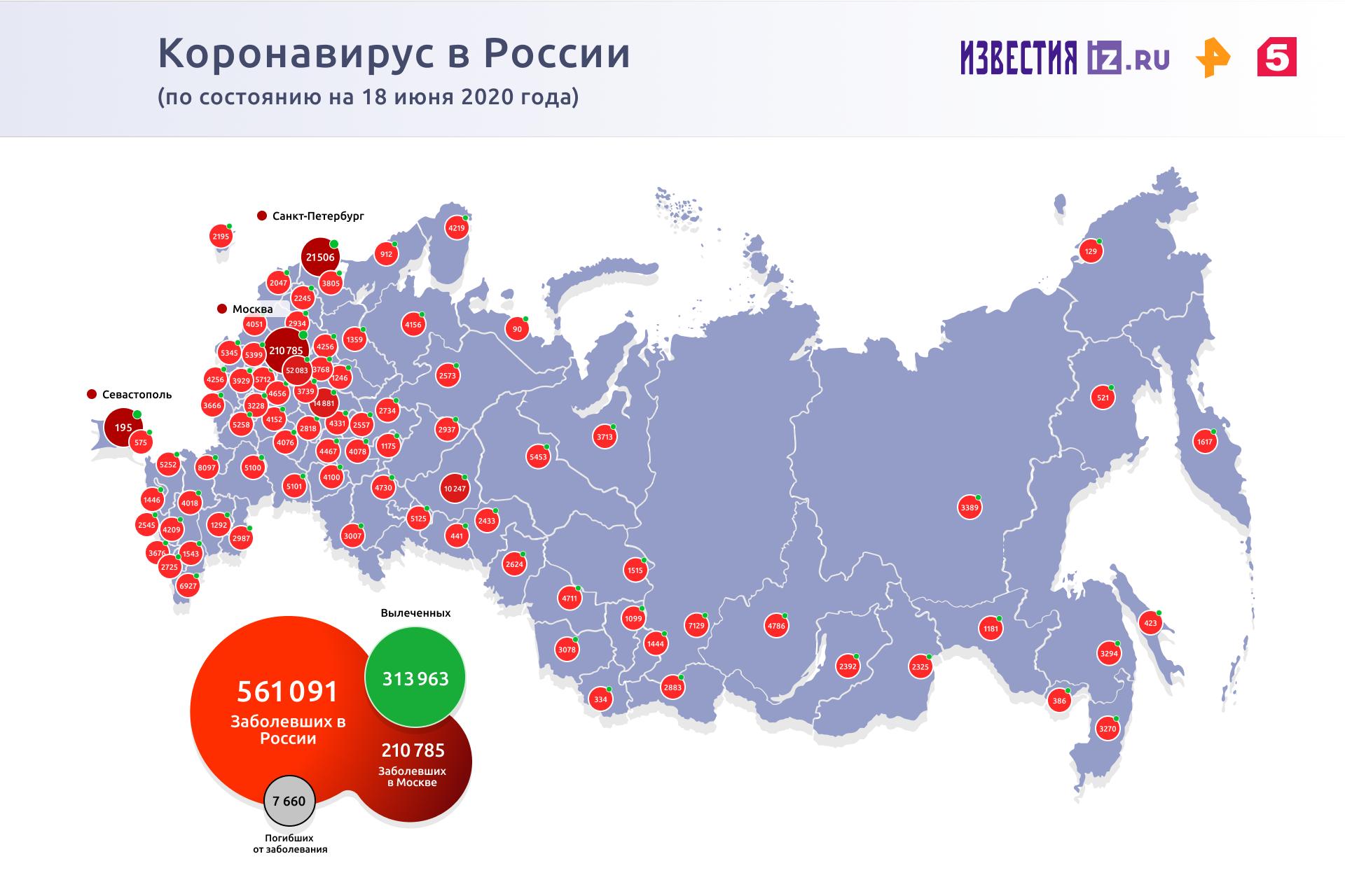 Число выявленных случаев COVID-19 в Москве падает, но столица остается лидером по заболеваемости