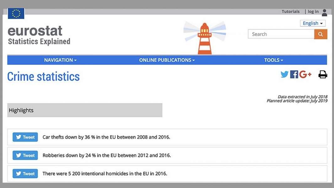 Данные по преступности в Европе на сайте Eurostat