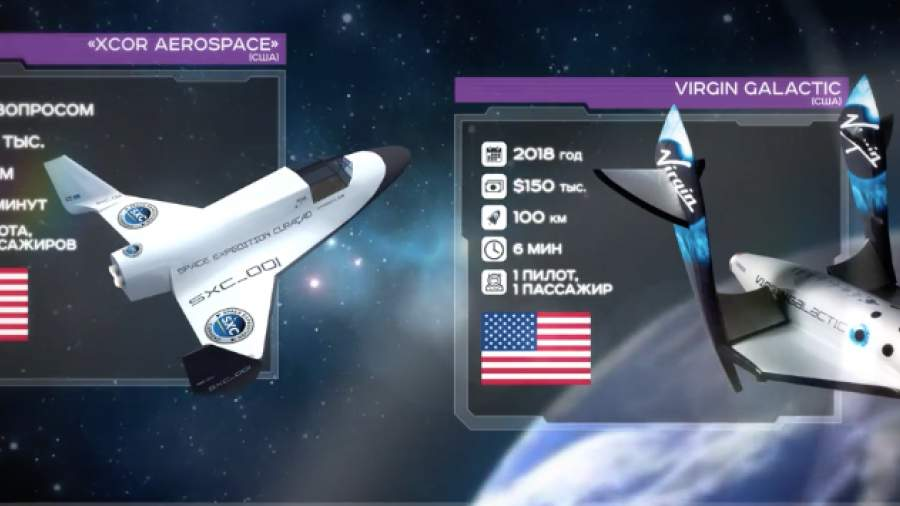 space x запуск
